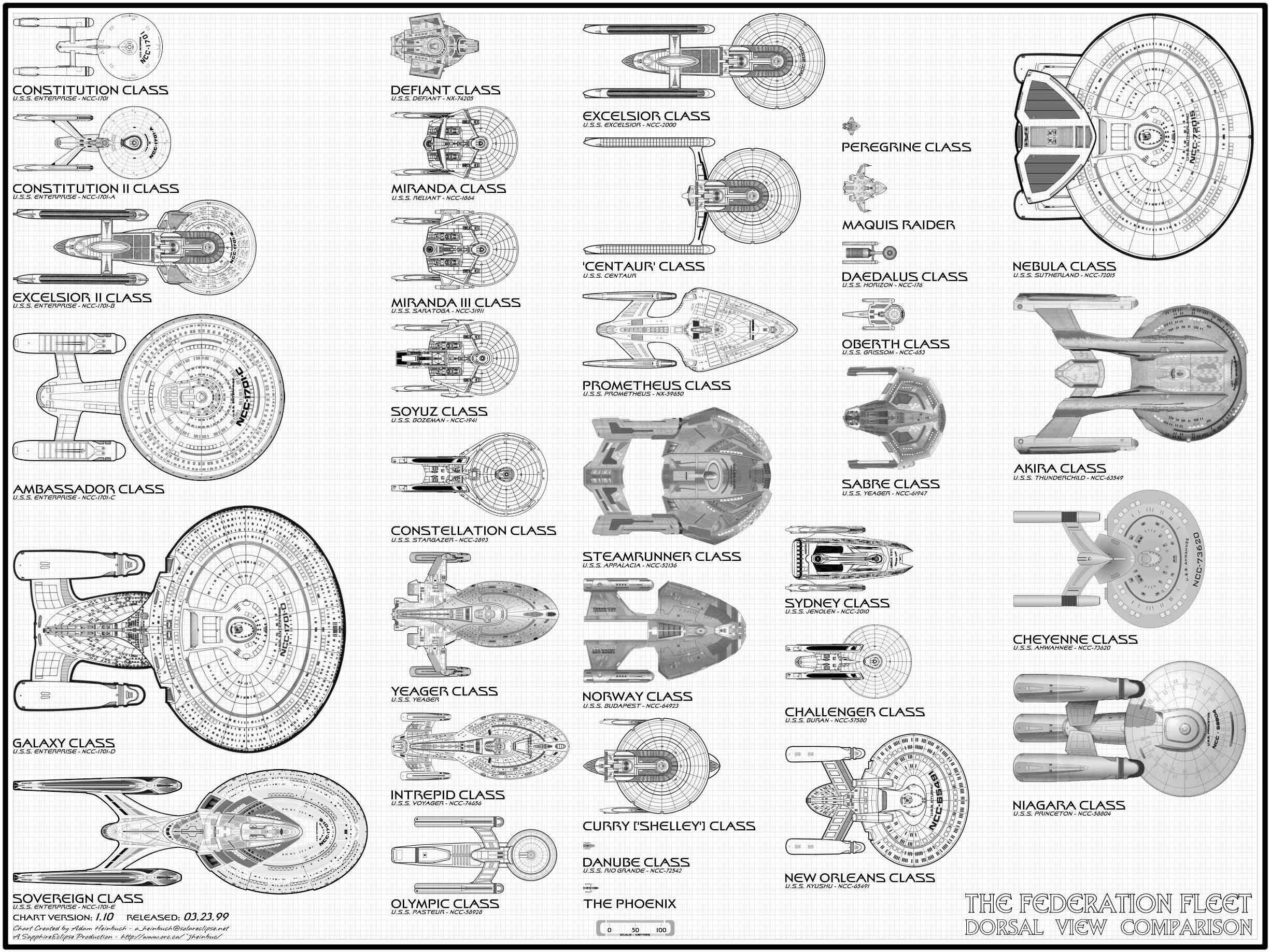 starship schematic with Star Citizen Ship Size  Parison Chart on The Surely Schematic 162077477 together with Lhc Motor De Dobrabeta Version besides Starbase375 01 moreover Tesla Model S Engine Schematics likewise Star Wars Blueprint.