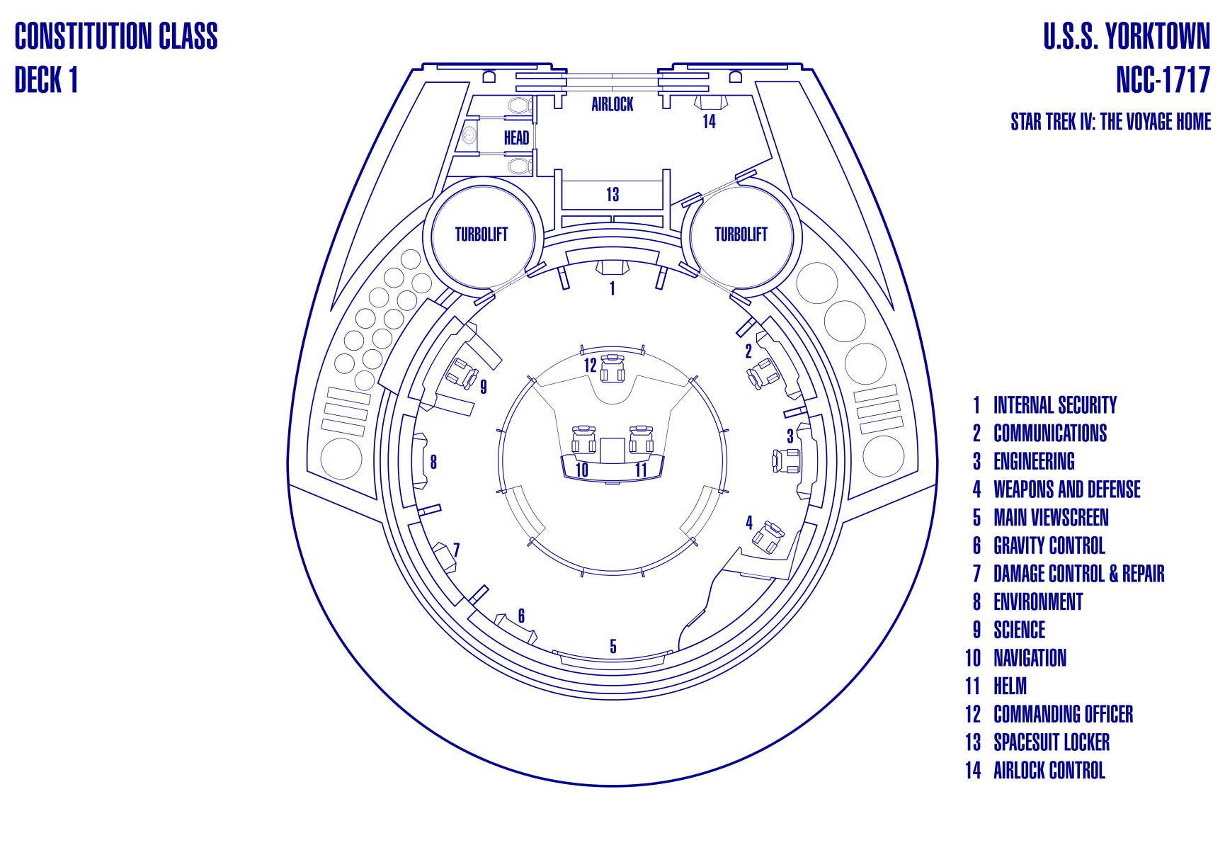 Page_01 Uss Defiant Schematics on uss prometheus, delta flyer schematics, uss reliant schematics, uss voyager, uss yamaguchi, deep space nine schematics, uss vengeance star trek, runabout schematics, uss reliant deck plans, uss titan schematics, uss excalibur, uss excelsior, star trek ship schematics, millennium falcon schematics, uss lst schematic, uss equinox, space station schematics, uss valiant schematics, uss diligent, uss enterprise,