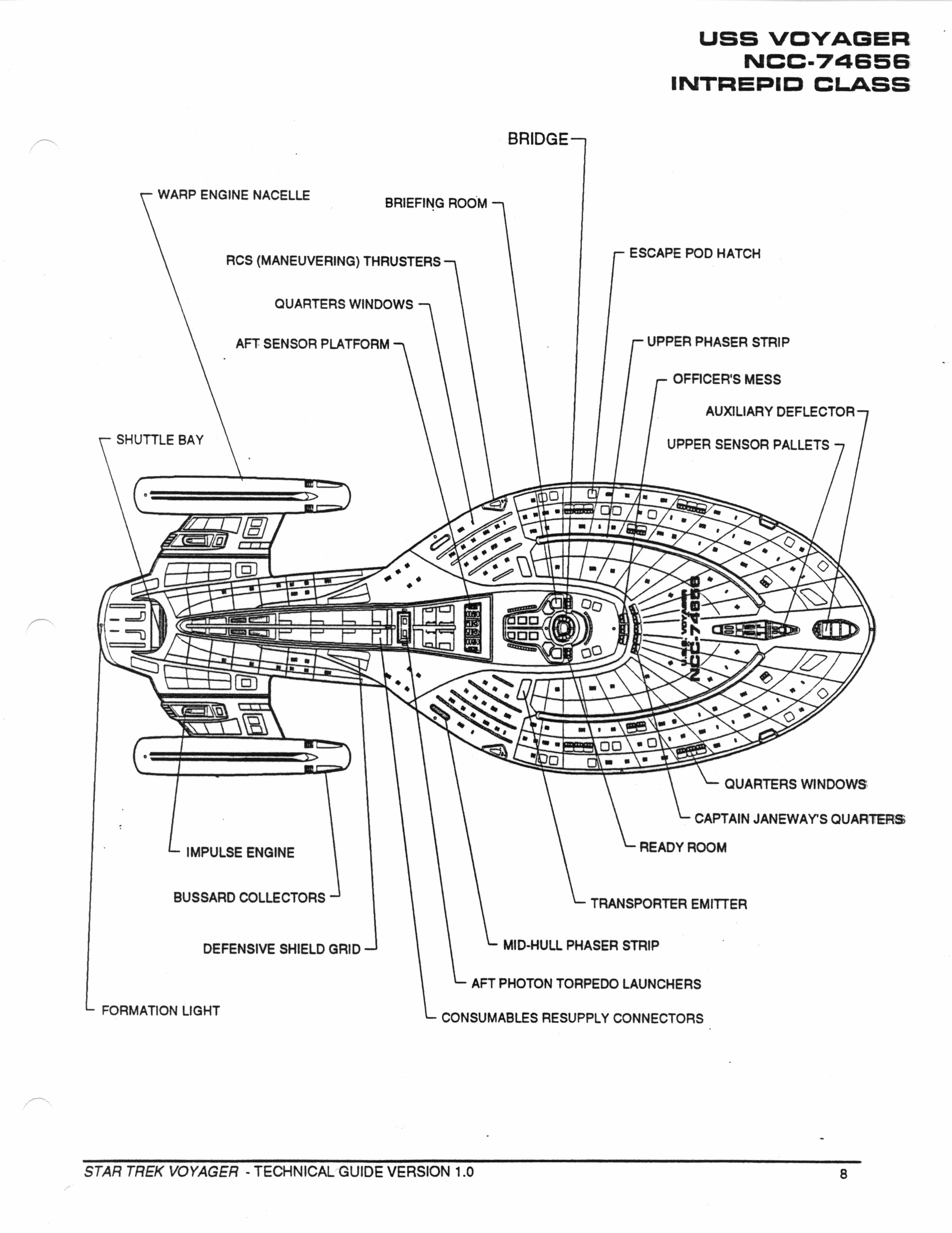01 F150 Fuse Diagram Cruisecontrol Opinions About Wiring 06 Panel Star Trek Voyager Aerowing Schematics Basic Guide 2006 Ford F 150 Xl Box 1997