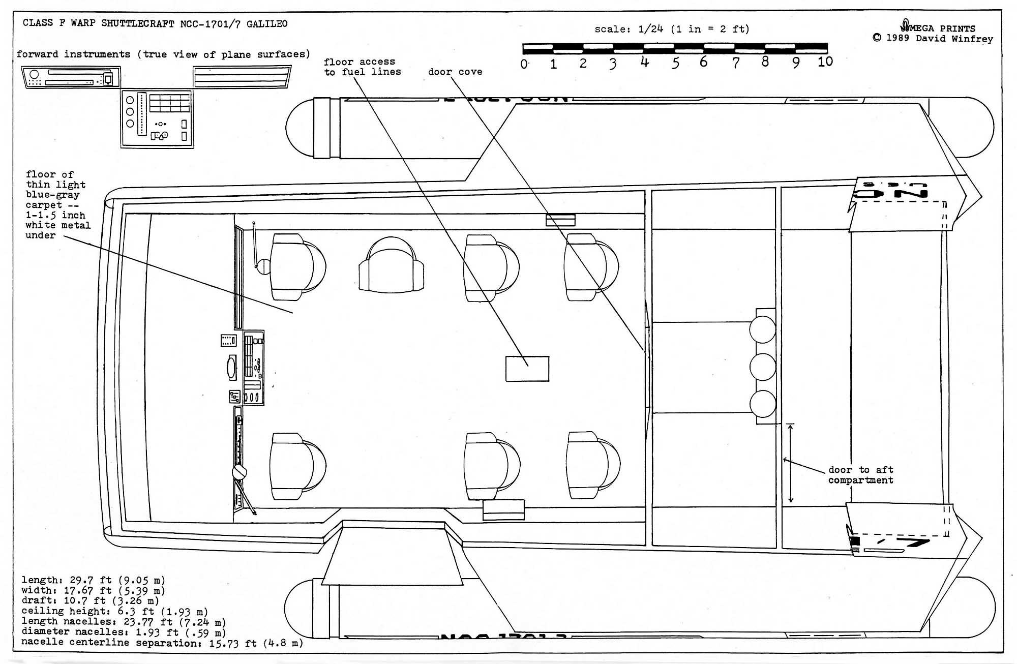 Magnificent Shuttle Craft Golf Cart Wiring Diagram Motif ...