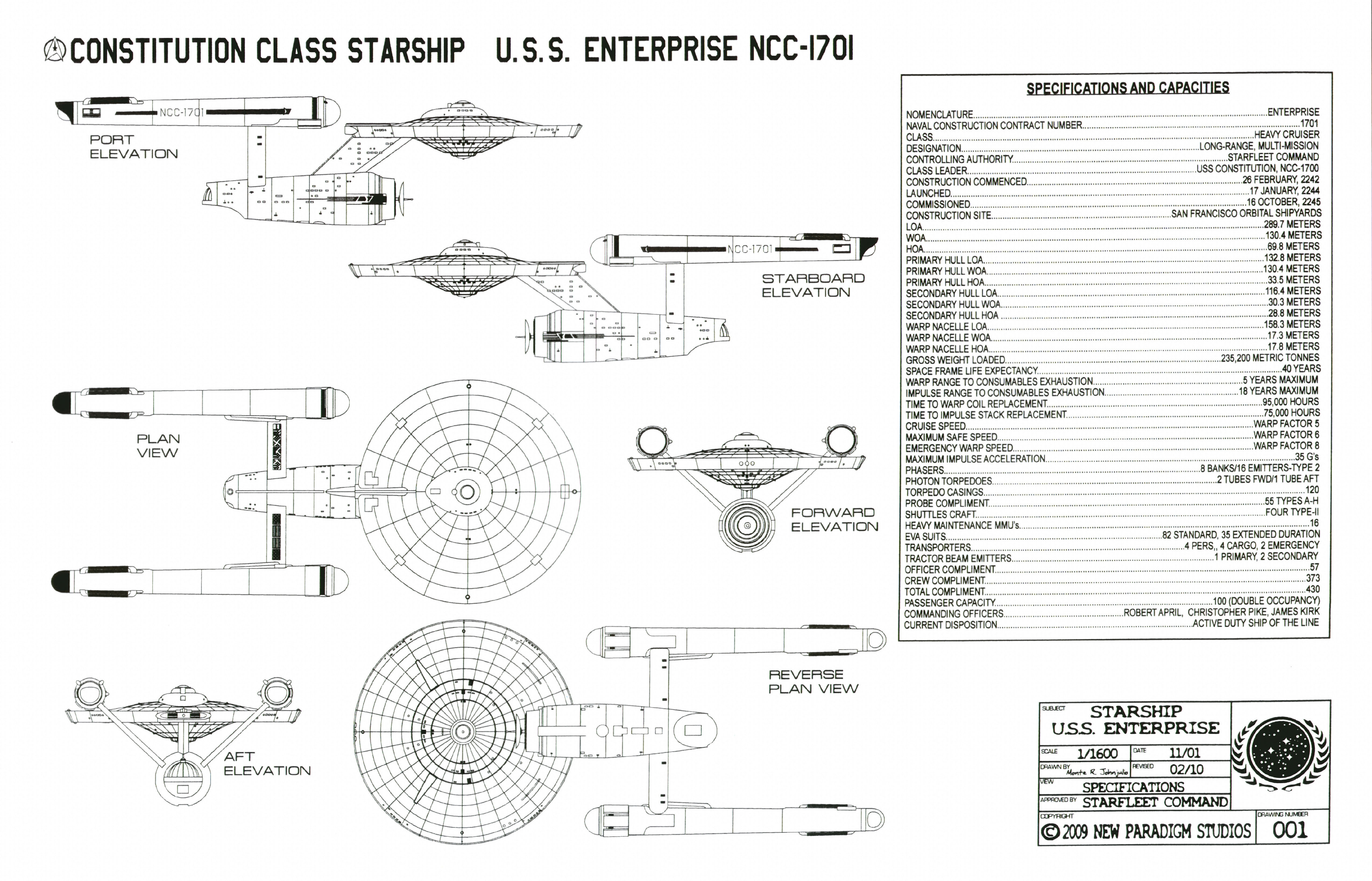 aircraft carrier schematics with Constitution Class Starship on Takr 300 Gallery further Russian Navy Bigger Than Uss besides Schematic Details 95 Porte Avions Charles De Gaulle V2 1 together with If Future Fighter Carrier Jets Have True VTOL Capability Would That Mean That Carriers Built After The Ford Wont Need A Runway Or Catapult Launch together with Uss Enterprise Cvn 65.