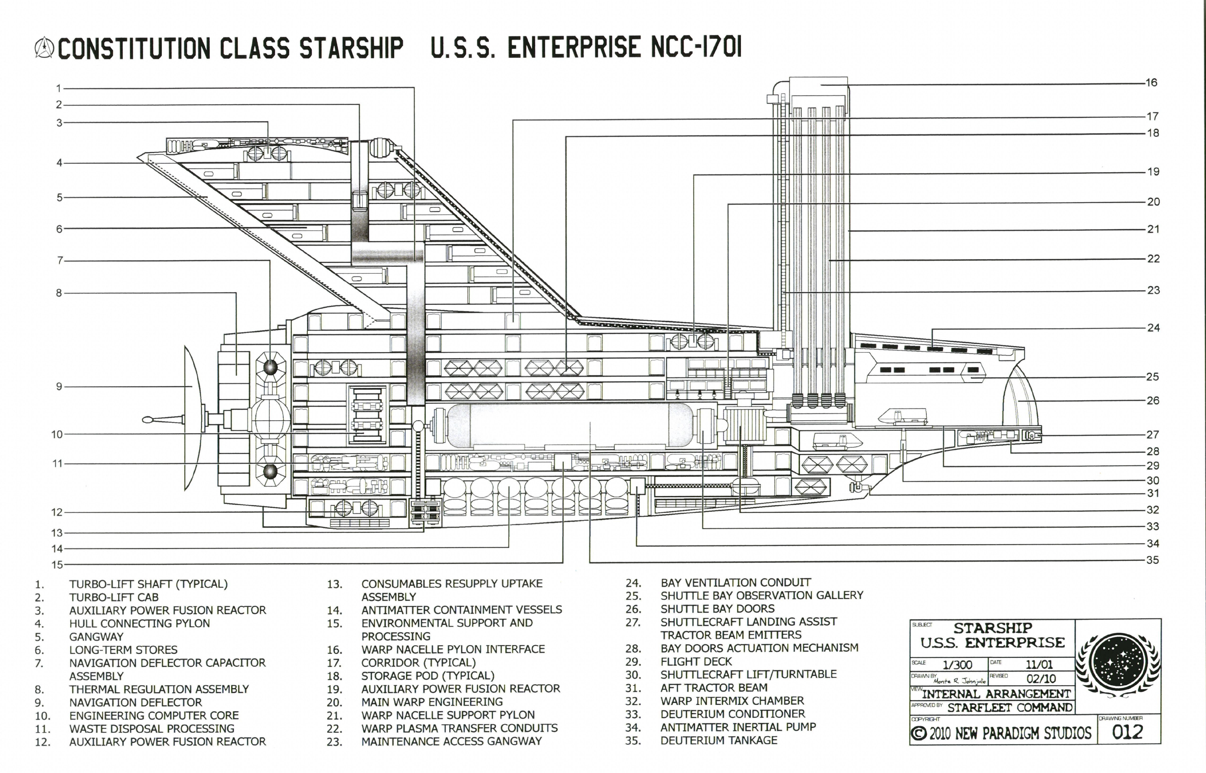 Star Trek Blueprints: Constitution Cl Starship - U.S.S. ...
