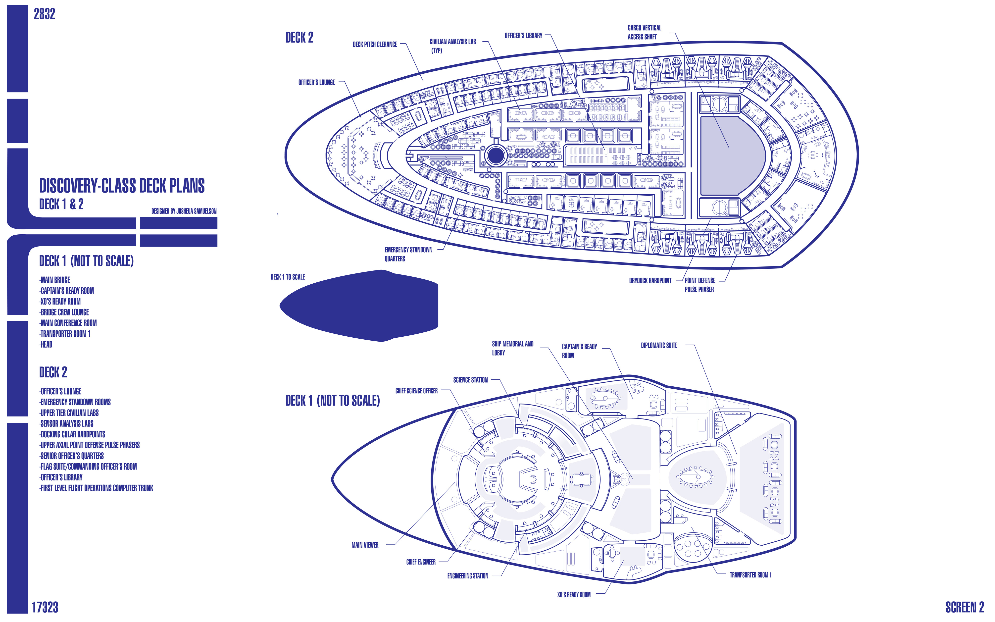 Discovery Uss Federation Starship Schematics Wire Center Solutions Lt2940 Fully Isolated Ac Power And Current Monitor Class Blueprints U S Odyssey Ncc 71832 B Rh Cygnus X1 Net New Starships