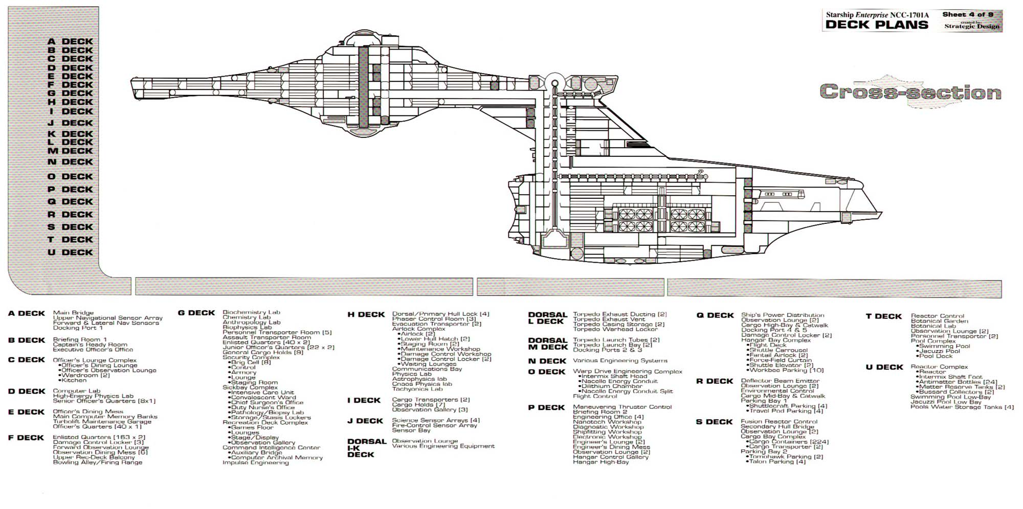 enterprise deck plans sheet 4 in the engine room of any great sci fi spaceship is 'the crew Sci-Fi Women at bayanpartner.co