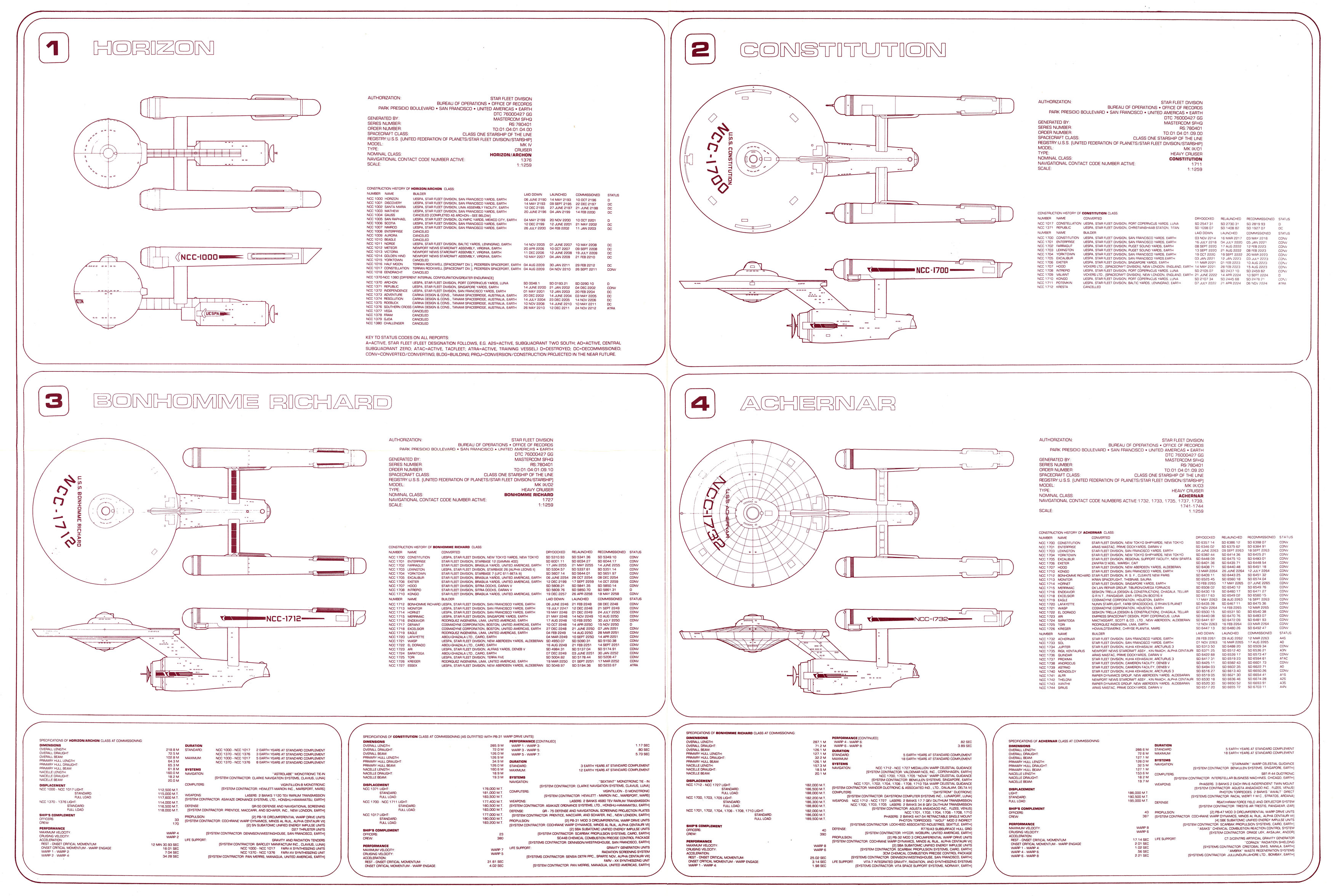 Enterprise Heavy Cruiser Evolution Blueprints