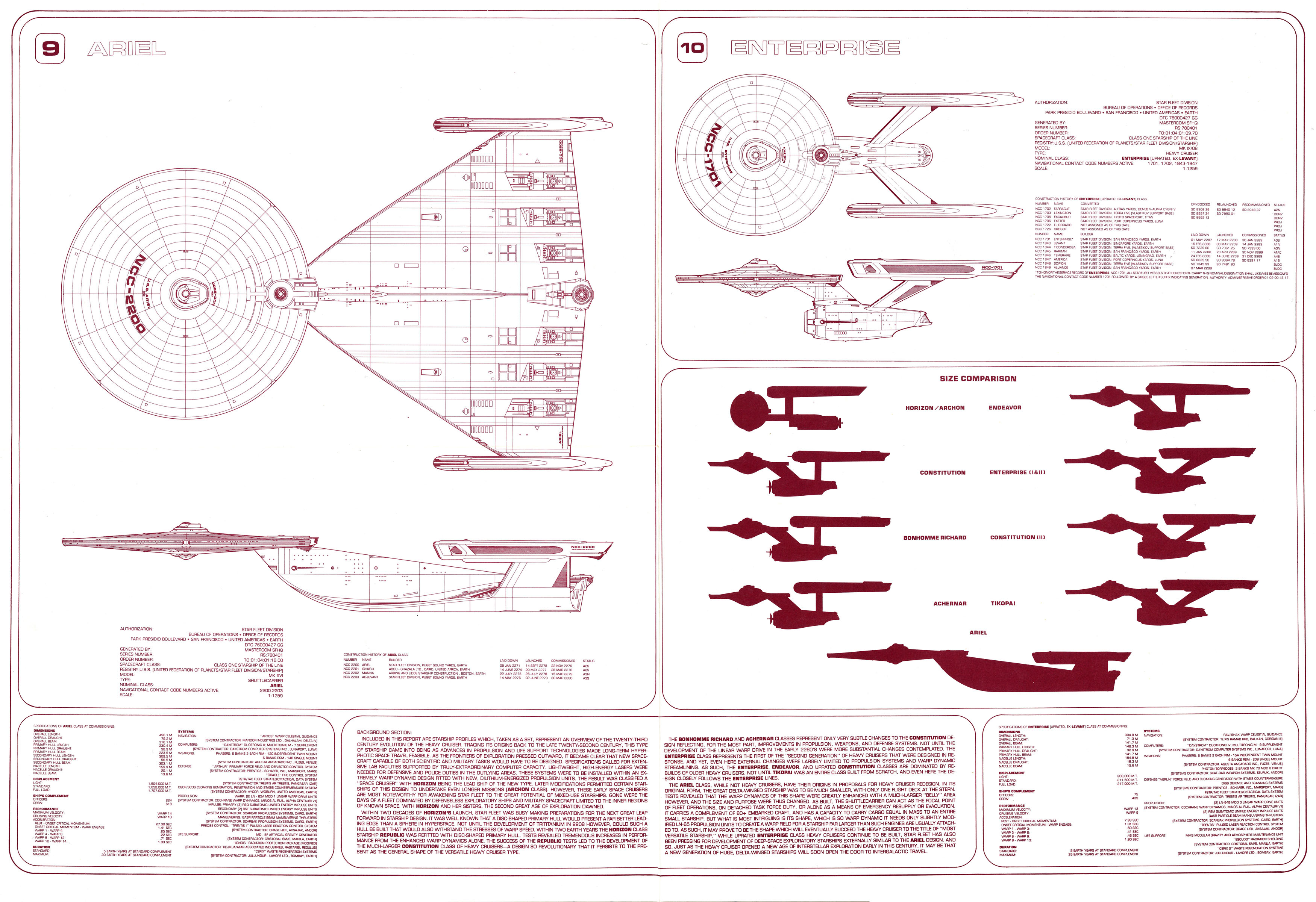 U.S.S. Enterprise Heavy Cruiser Evolution Blueprints