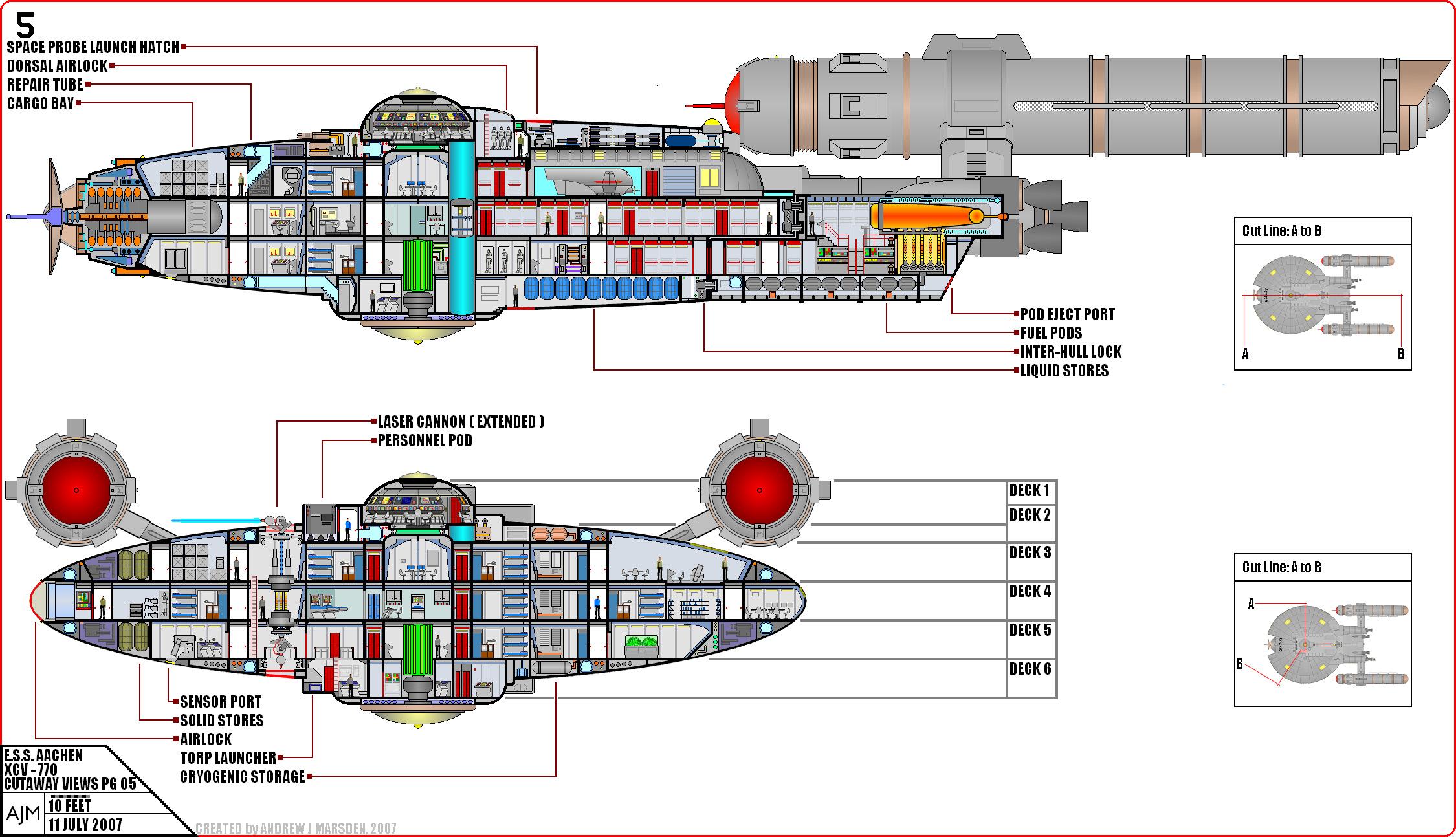 Ship Schematics   Wiring Liry