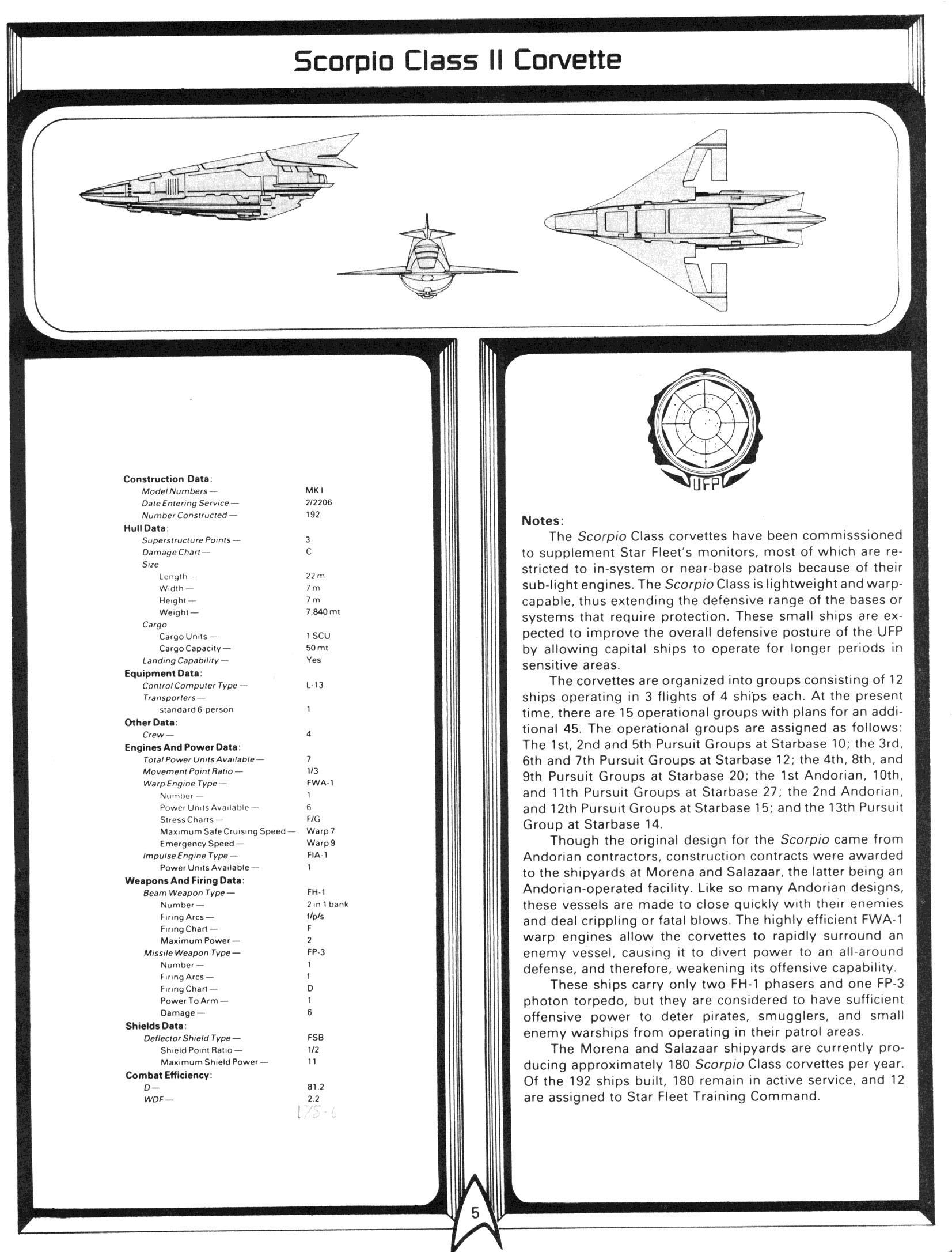 FASA Federation Ship Recognition Manual