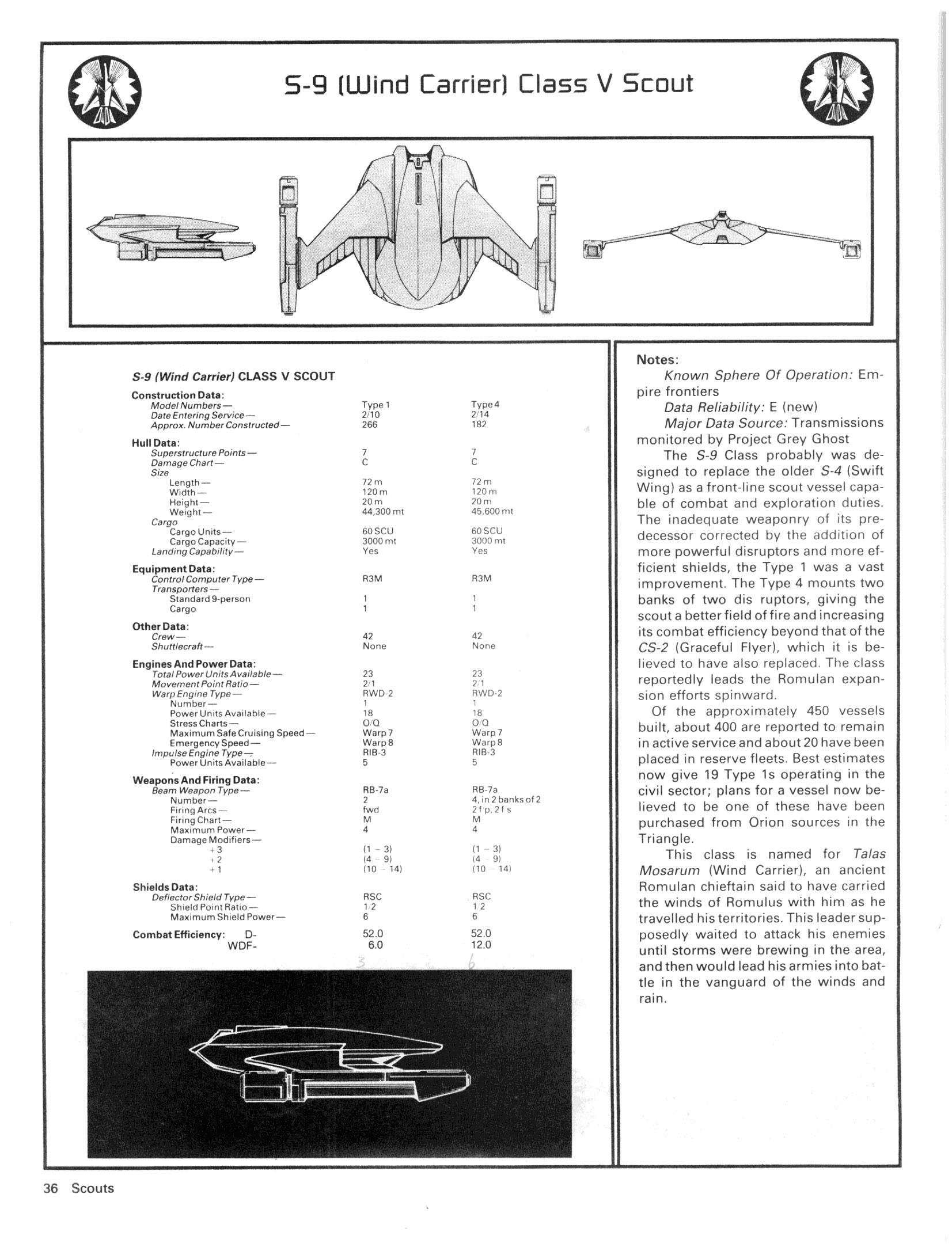 Lcars 47 Manual