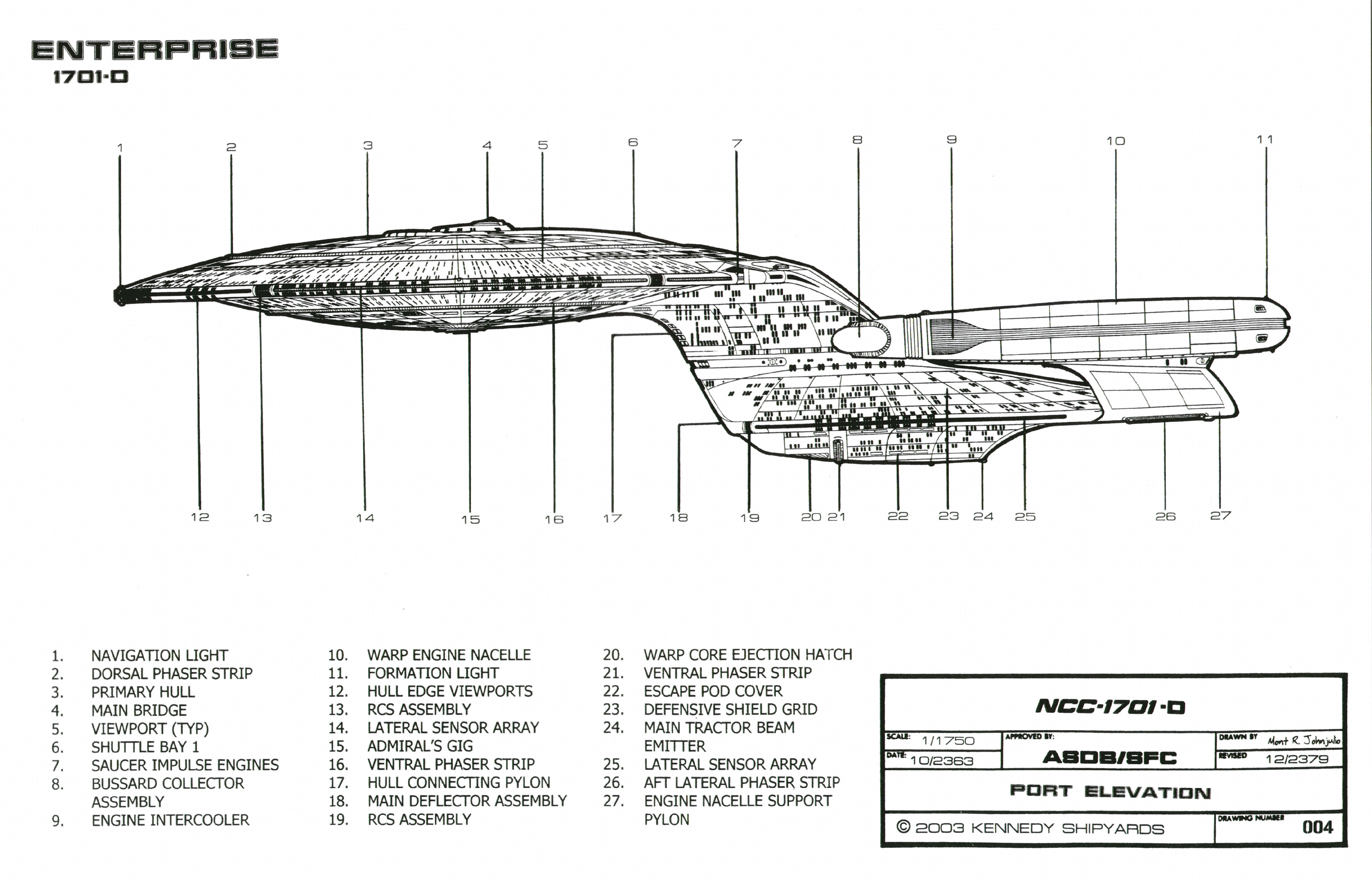 icars schematic of saucer section of u s s  enterprise ncc