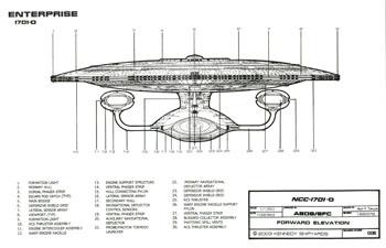 Galaxy Class Starship - U.S.S. Enterprise NCC-1701-D