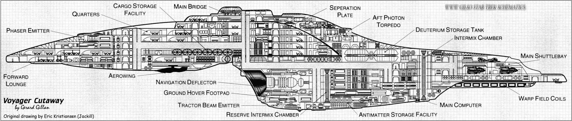 blueprints voyager