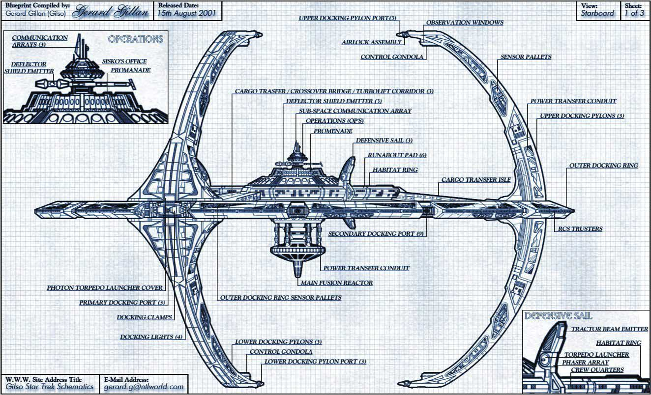 Space Schematics Auto Electrical Wiring Diagram Aviation Engineering Where Is Ds9 U0026 39 S Wardroom Located Daystrominstitute