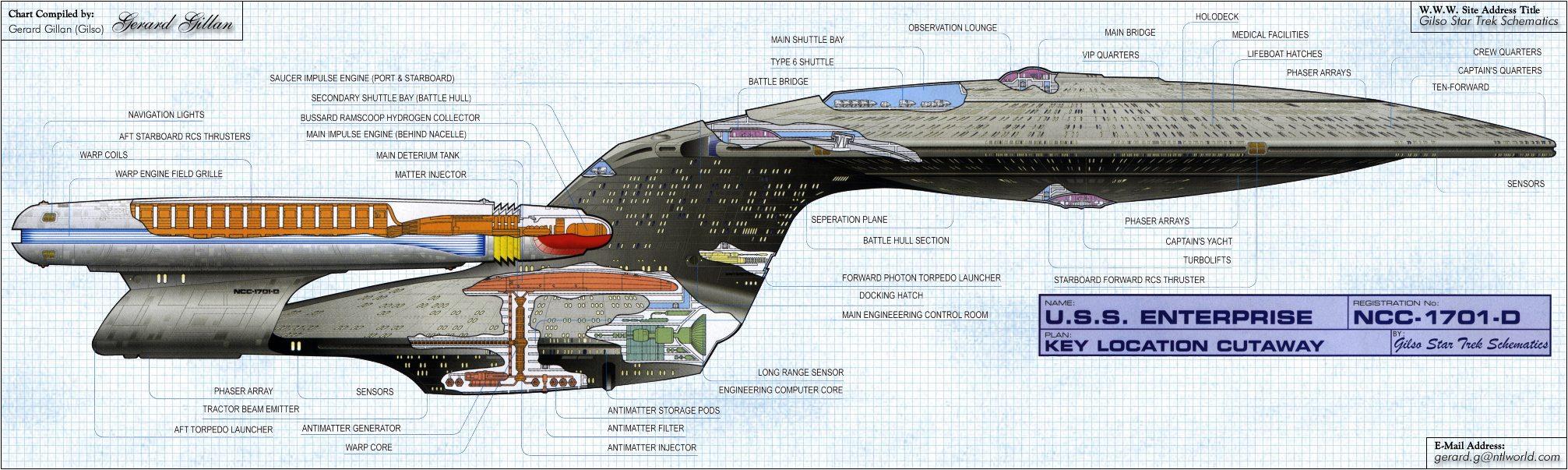 Flota Estelar