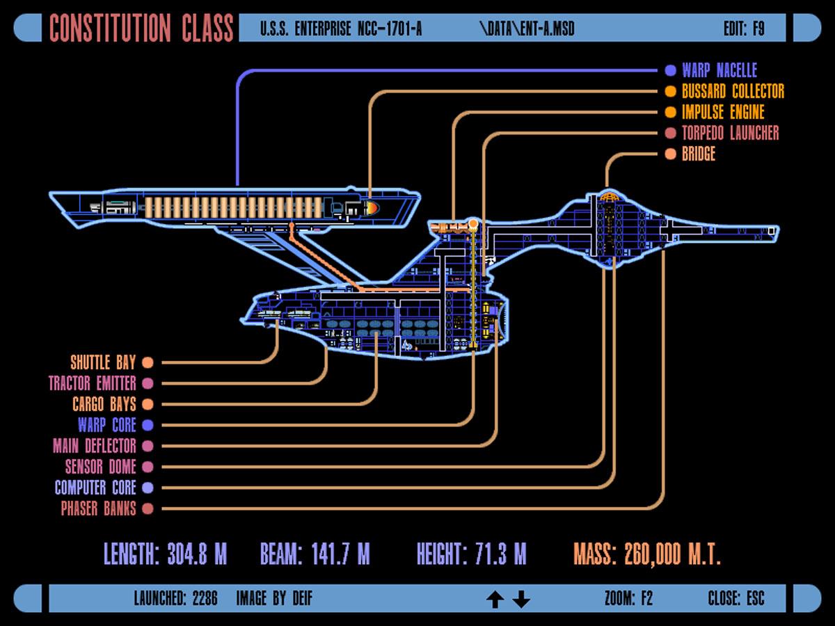 Star Trek Federation Ships On Pinterest Star Trek Uss