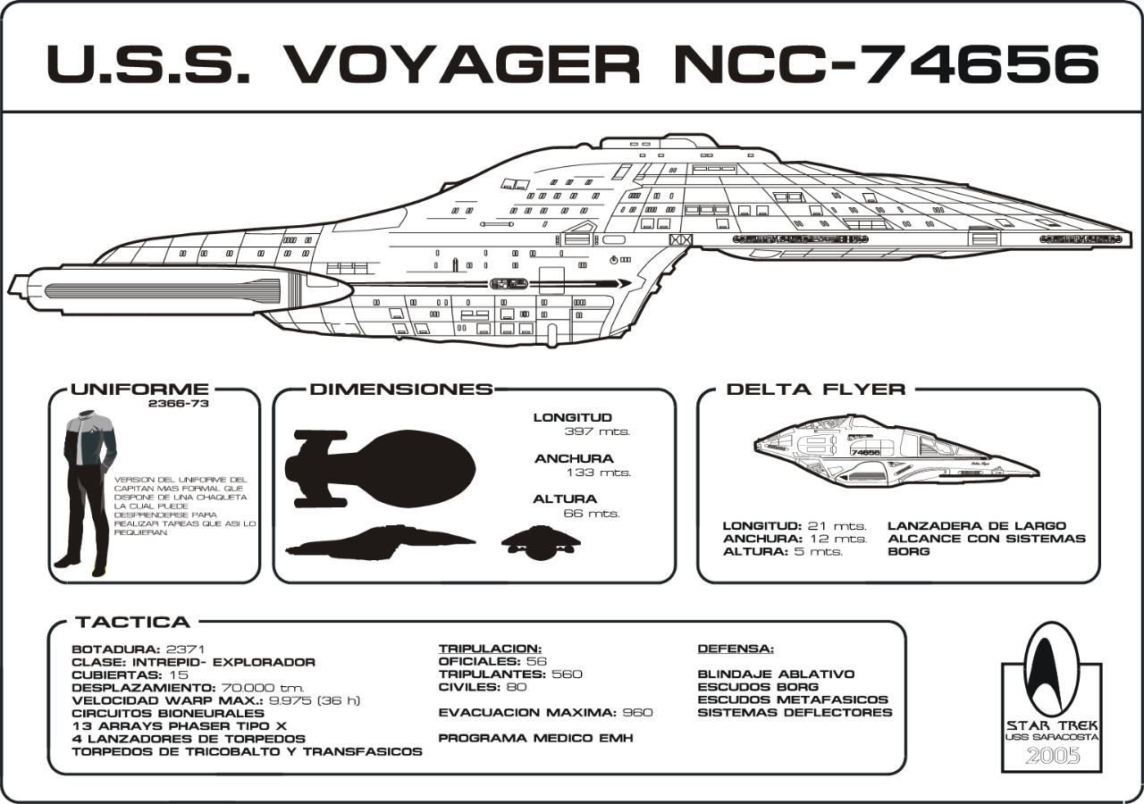 Star trek blueprints uss saracosta ncc 9737 website schematics sheet 14 uss voyager ncc 74656 sciox Image collections