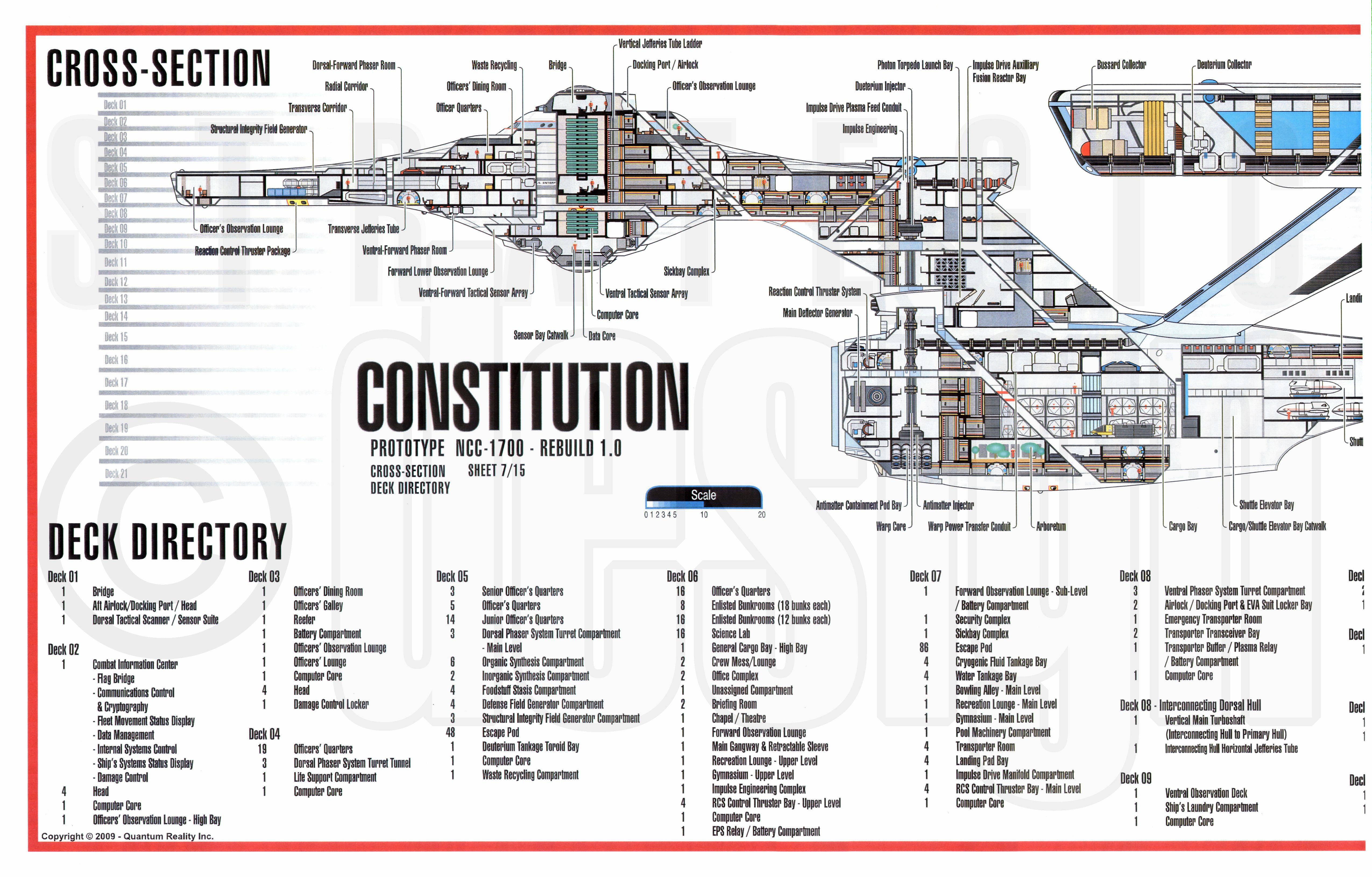 Star trek blueprints constitution class rebuild ncc 1700 for Deck blueprints online