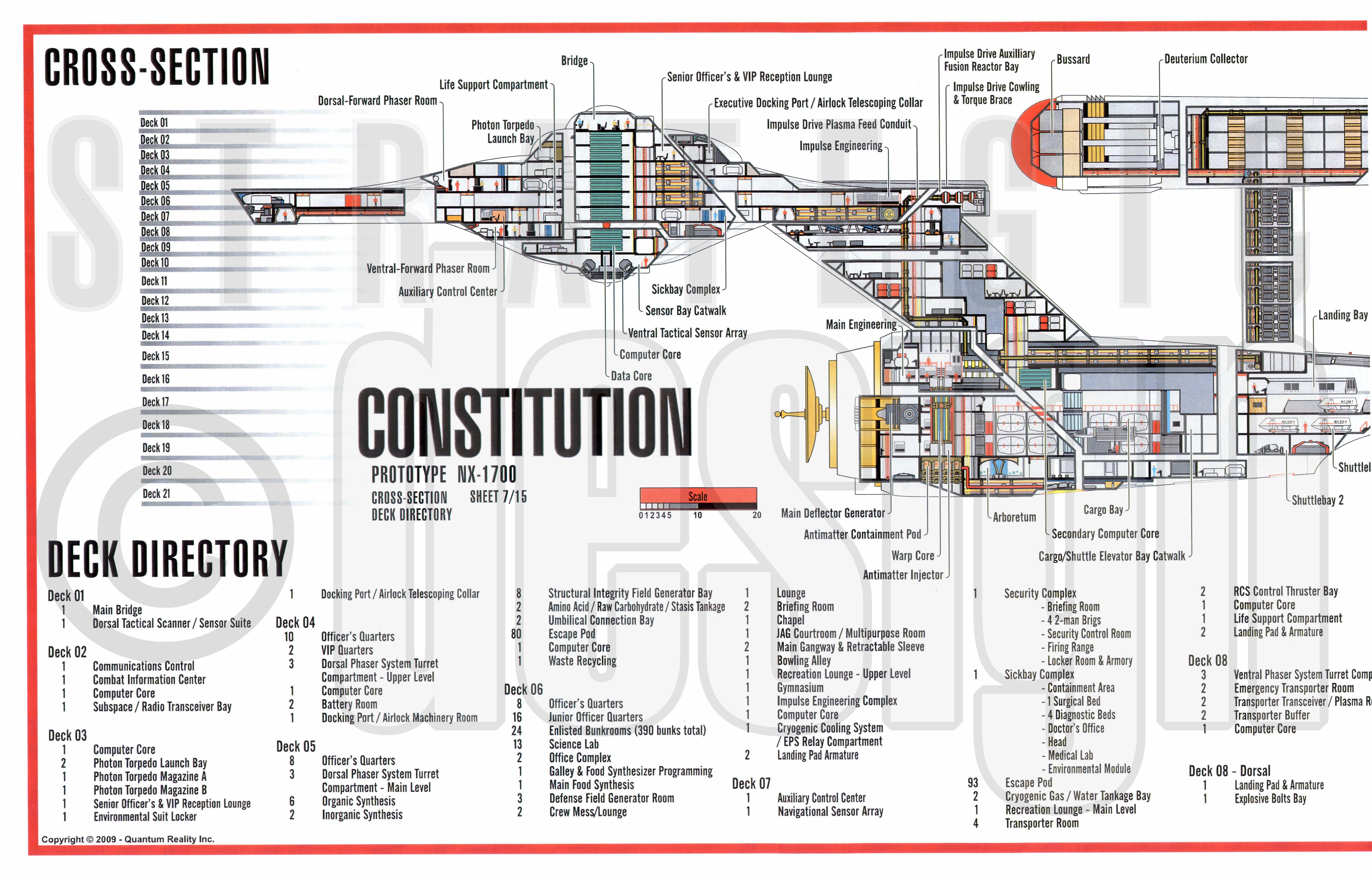 Constitution Class NX 1700 Starship Prototype