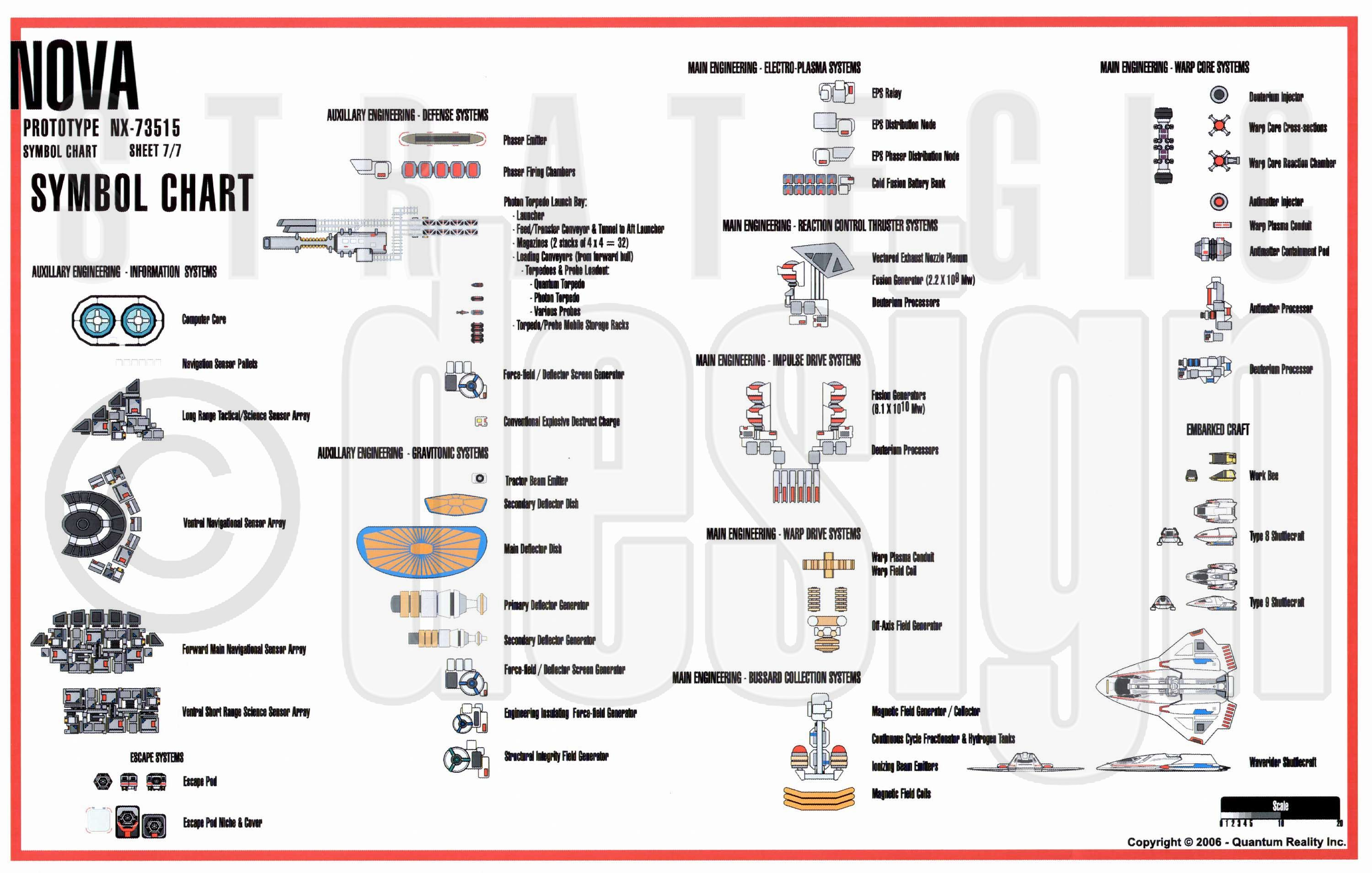 Star Trek Blueprints: U.S.S. Nova NX-73515