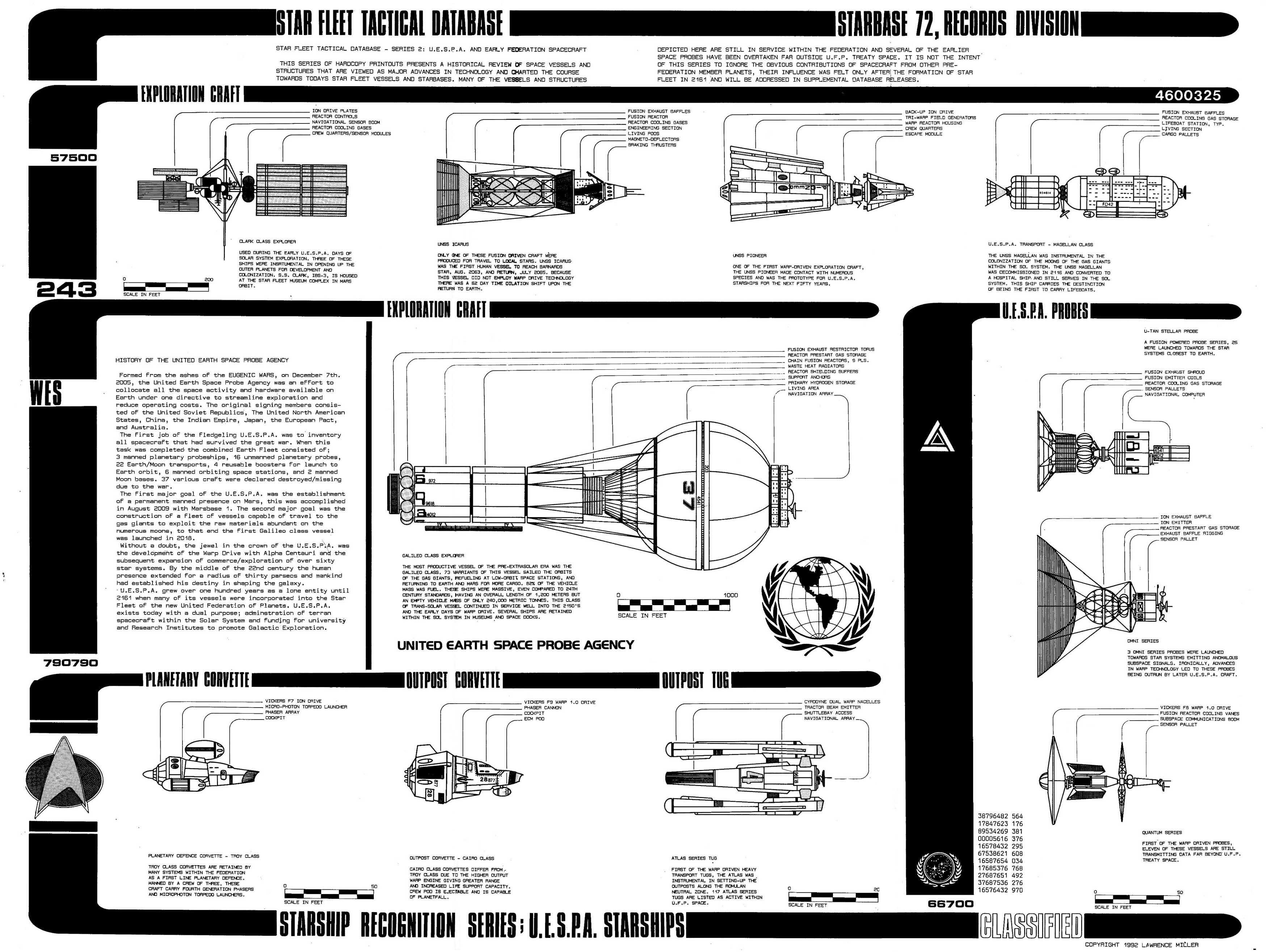 Star Trek Blueprints: Star Fleet Tactical Database Series 2