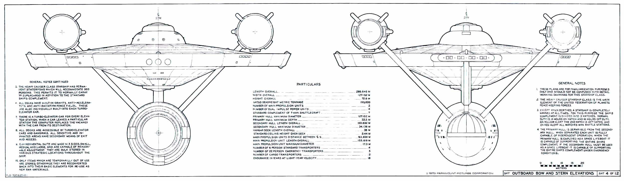 U s s enterprise vs star destroyer read description for How do i read blueprints