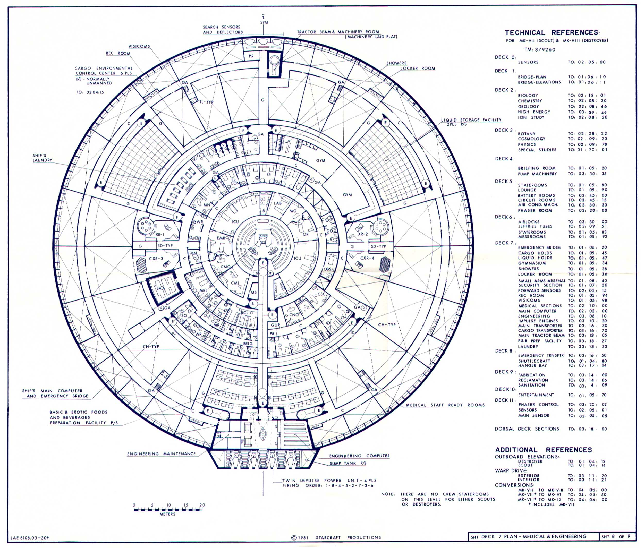 Star trek blueprints saladin class destroyer scout u for Engineering blueprints