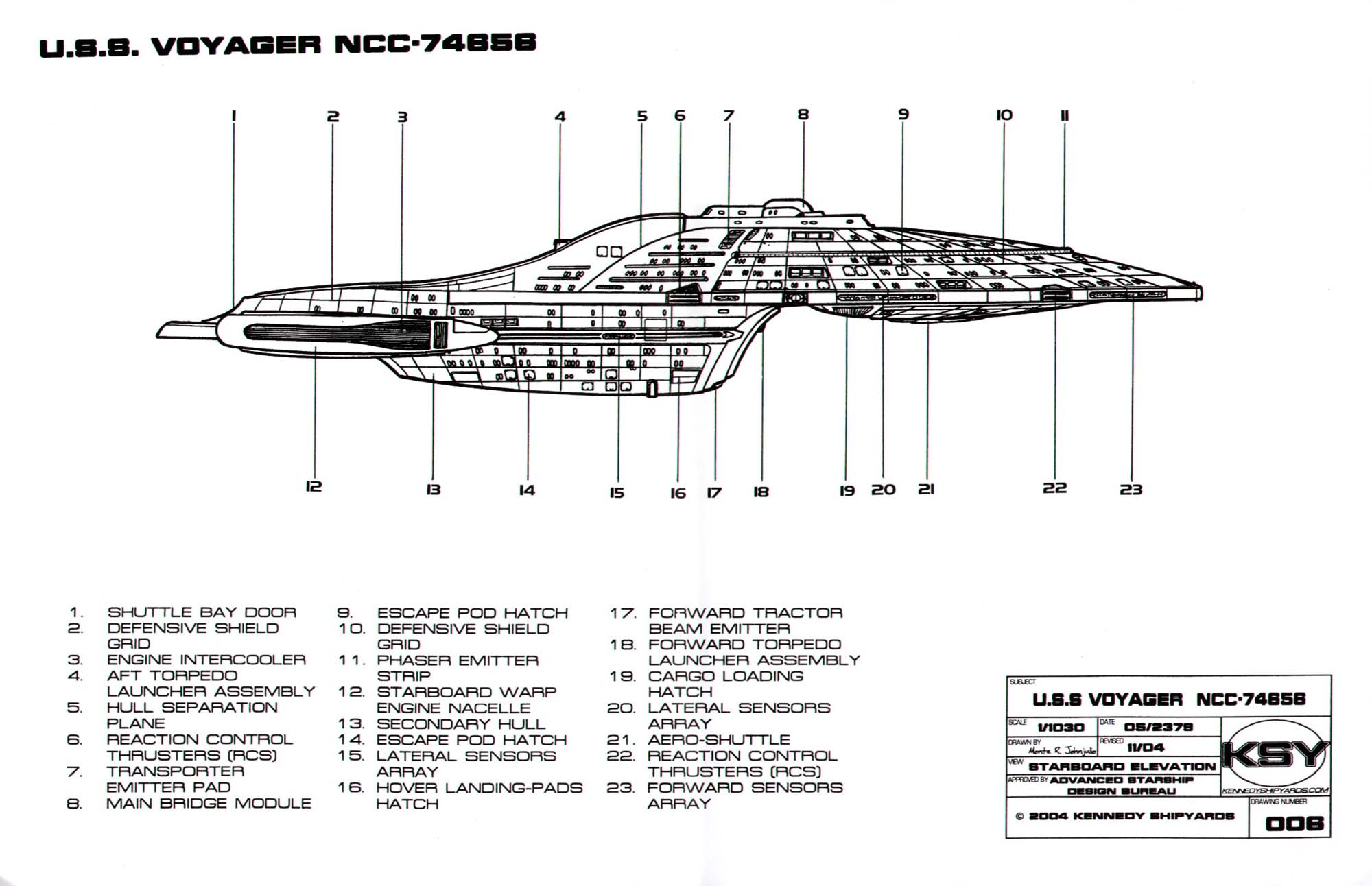 Star trek blueprints intrepid class starship uss voyager ncc 74656 intrepid class starship uss voyager ncc 74656 sciox Image collections