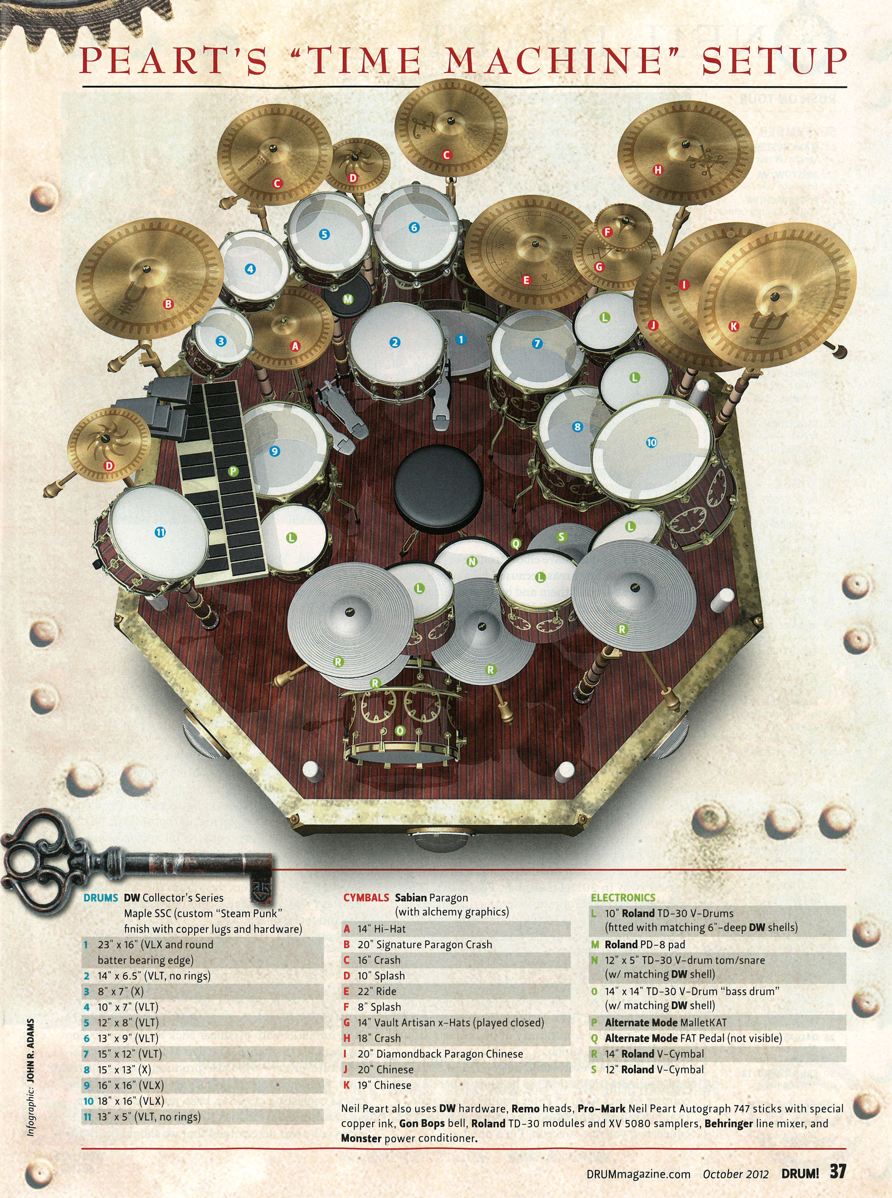 neil peart master class drum magazine october 2012. Black Bedroom Furniture Sets. Home Design Ideas