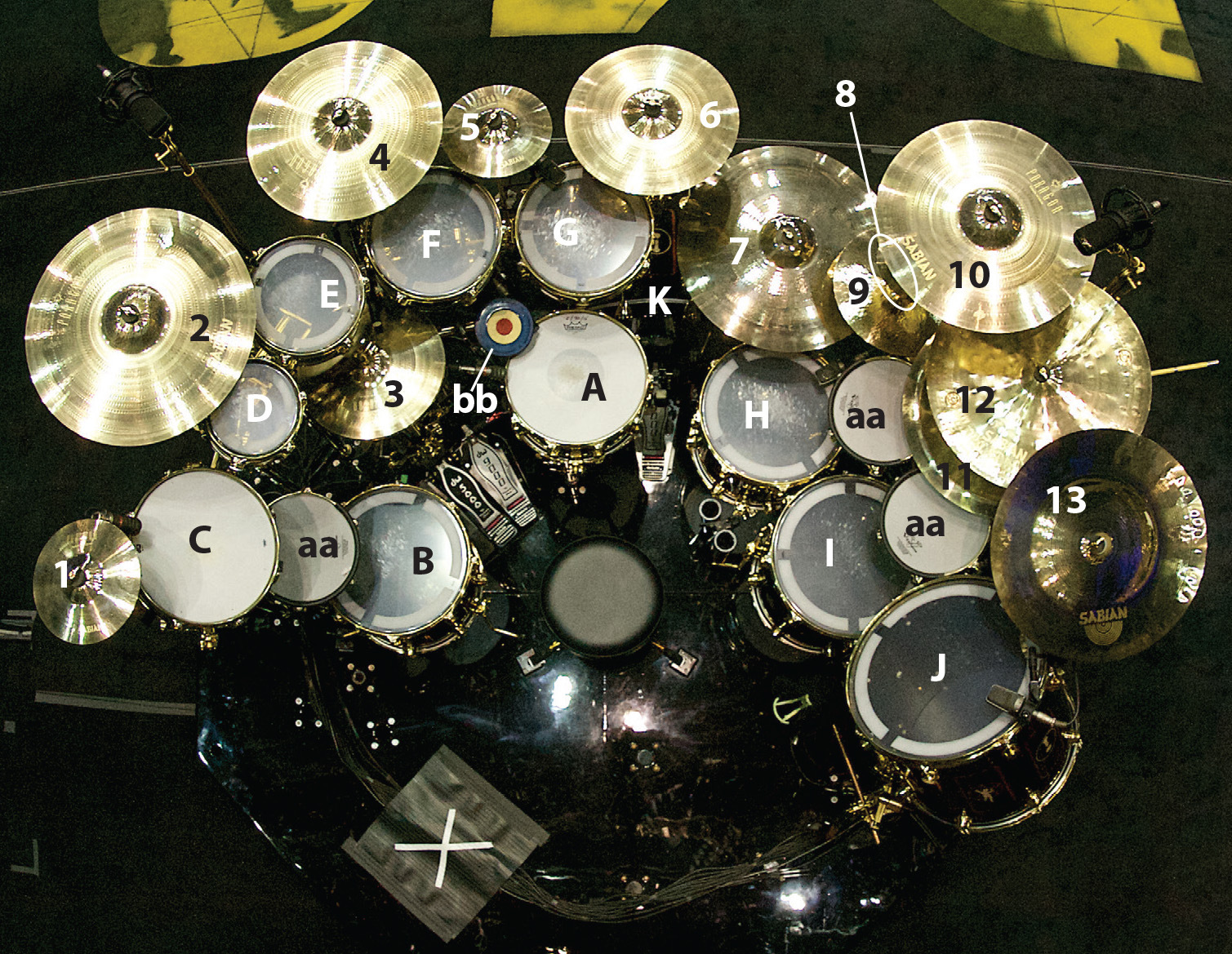 Neil Peart S R40 Drums